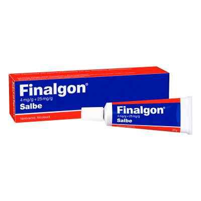 Finalgon 4mg/g + 25mg/g  bei apotheke-online.de bestellen