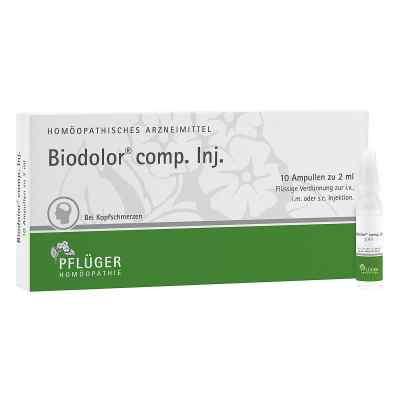 Biodolor compositus  iniecto  Ampullen