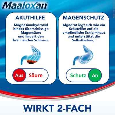 Maaloxan 25mVal  bei apo.com bestellen