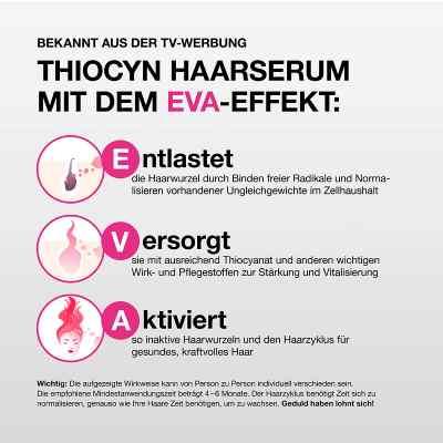 Thiocyn Haarserum Frauen - bei Haarausfall  bei apotheke-online.de bestellen