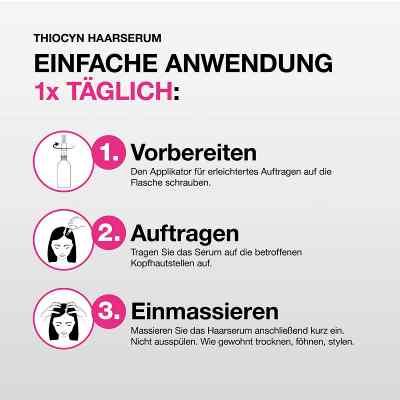 Thiocyn Haarserum Frauen - bei Haarausfall  bei apo.com bestellen