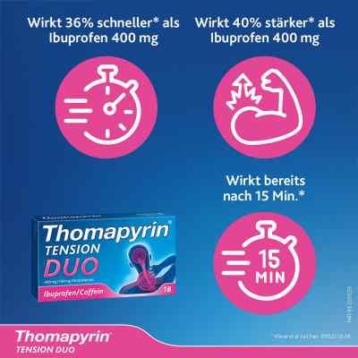 Thomapyrin TENSION DUO 400mg/100mg mit Coffein & Ibuprofen  bei apo.com bestellen